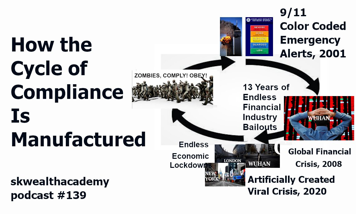 cycle of compliance to authority