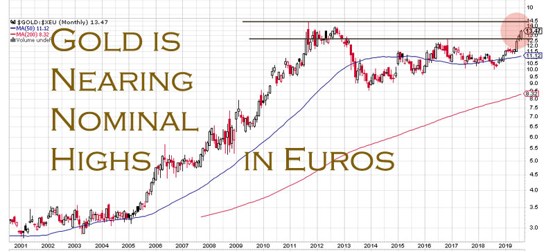gold is quickly approaching all time highs in Euros in 2019. what comes next?