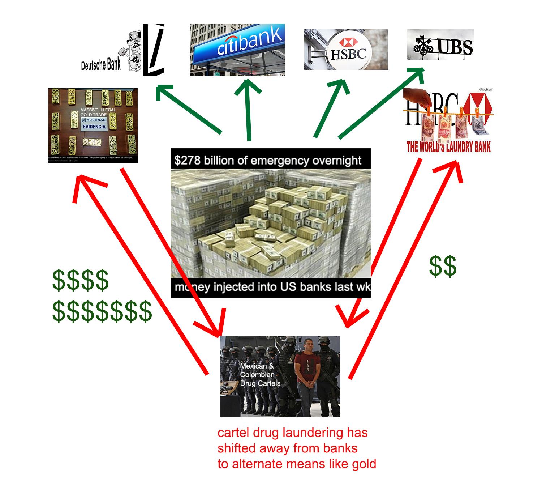 US banking liquidity crisis